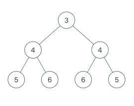 对称二叉树